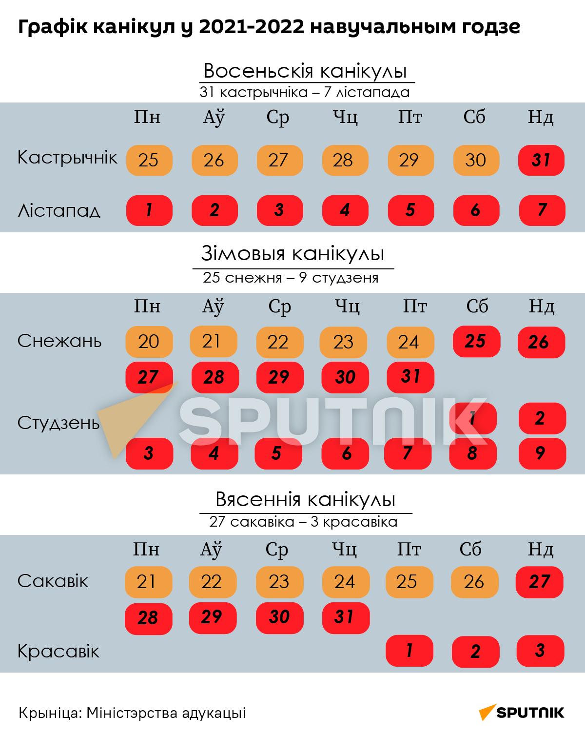 Графік школьных канікул на 2021-2022 навучальны год - Sputnik Беларусь