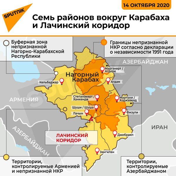 Семь районов вокруг Карабаха и казанская формула - Sputnik Беларусь