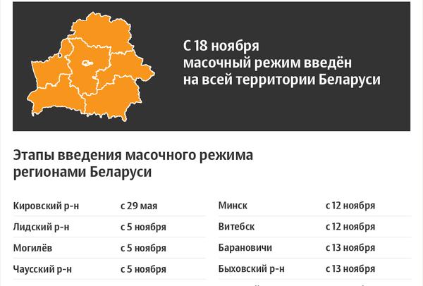 Масочный режим в регионах Беларуси - Sputnik Беларусь