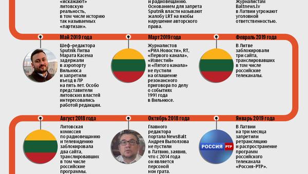 Случаи притеснения журналистов и российских СМИ в странах Балтии - Sputnik Беларусь