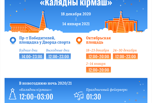 Рождественские и новогодние ярмарки в Минске – 2020/21 - Sputnik Беларусь