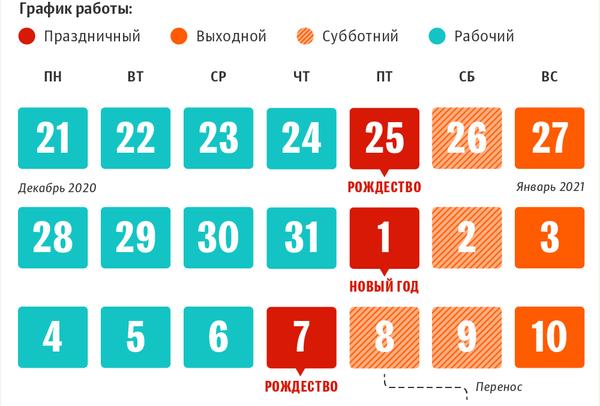 Календарь графика работы медучреждений в Беларуси на Рождество и Новый год 2020/21 - Sputnik Беларусь