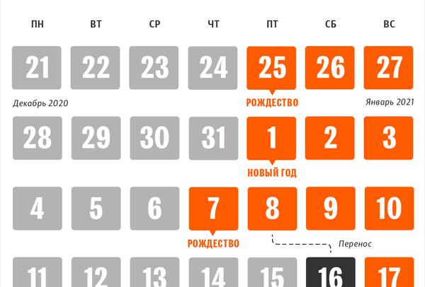 Календарь нерабочих дней в Беларуси на Рождество и Новый год 2020/21 - Sputnik Беларусь