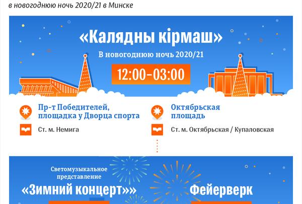 Праздничные гулянья и работа общественного транспорта в новогоднюю ночь 2020/21 в Минске - Sputnik Беларусь