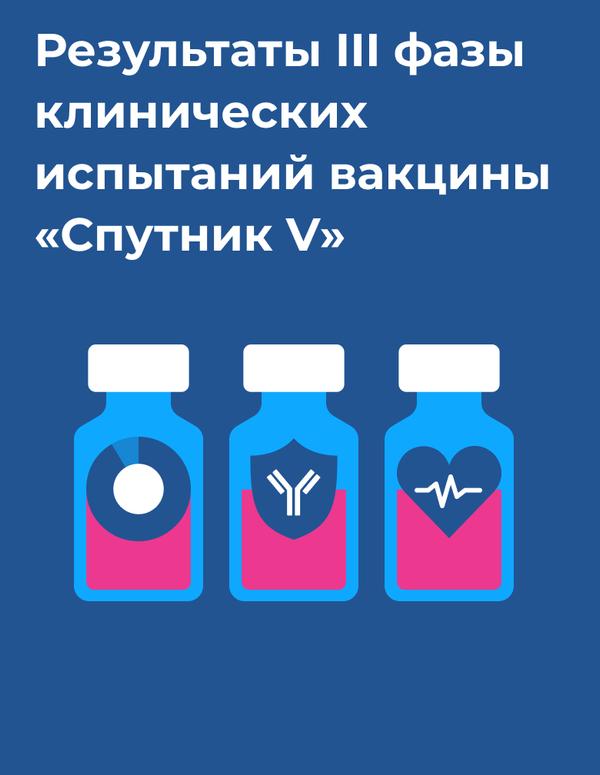 Вакцина Спутник V: результаты III фазы клинических испытаний - Sputnik Беларусь