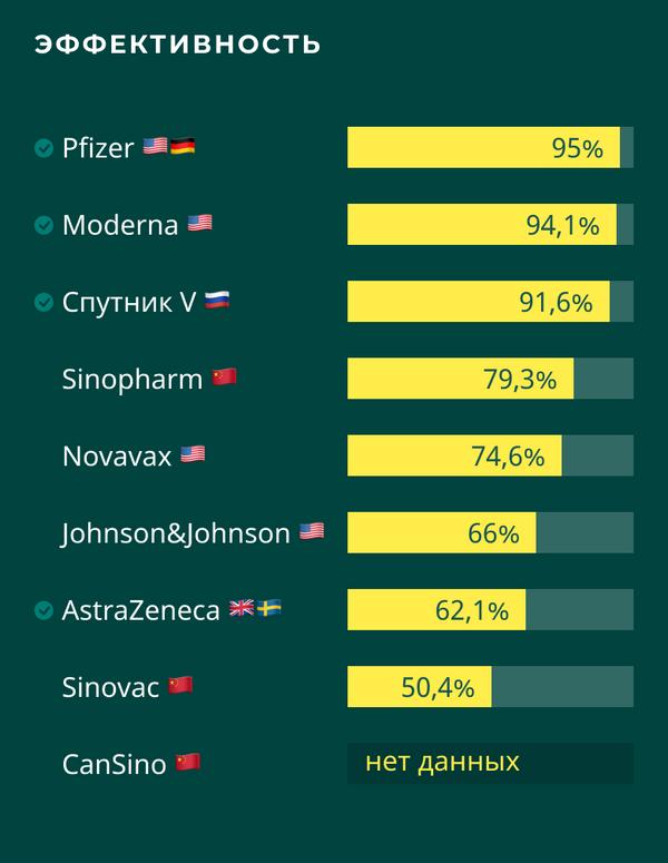 Вакцины от COVID-19: сравнение эффективности - Sputnik Беларусь