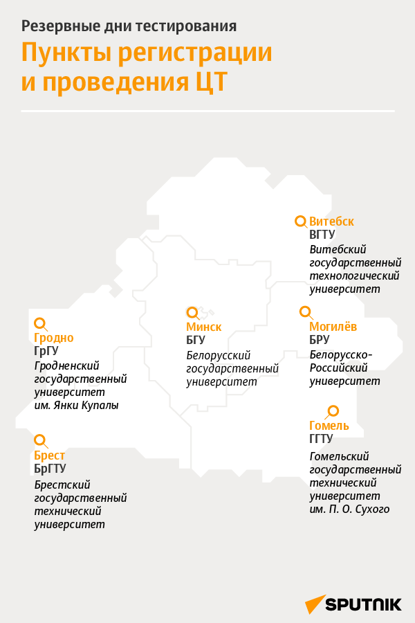 ЦТ-2021 в Беларуси: пункты регистрации и проведения ЦТ в резервные дни - Sputnik Беларусь