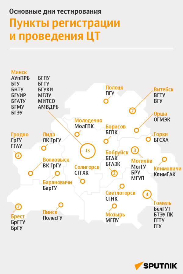 ЦТ-2021 в Беларуси: пункты регистрации и проведения ЦТ в основные дни - Sputnik Беларусь