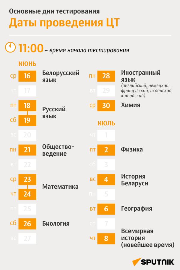 ЦТ-2021 в Беларуси: даты проведения тестирования в основные дни - Sputnik Беларусь