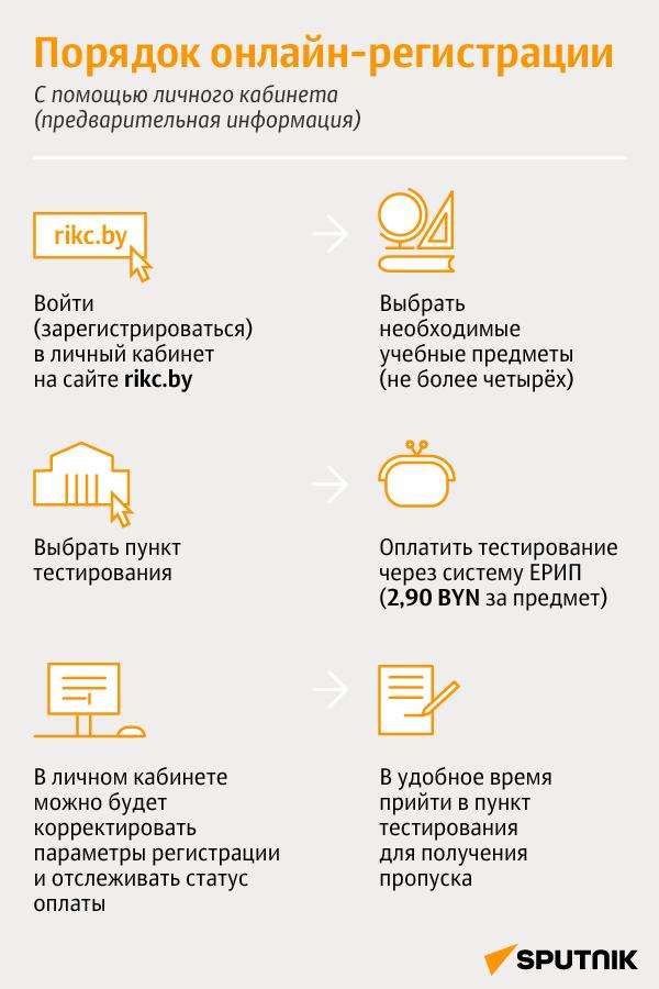 ЦТ-2021 в Беларуси: порядок онлайн-регистрации - Sputnik Беларусь
