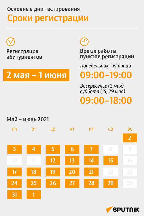 ЦТ-2021 в Беларуси: сроки регистрации - Sputnik Беларусь