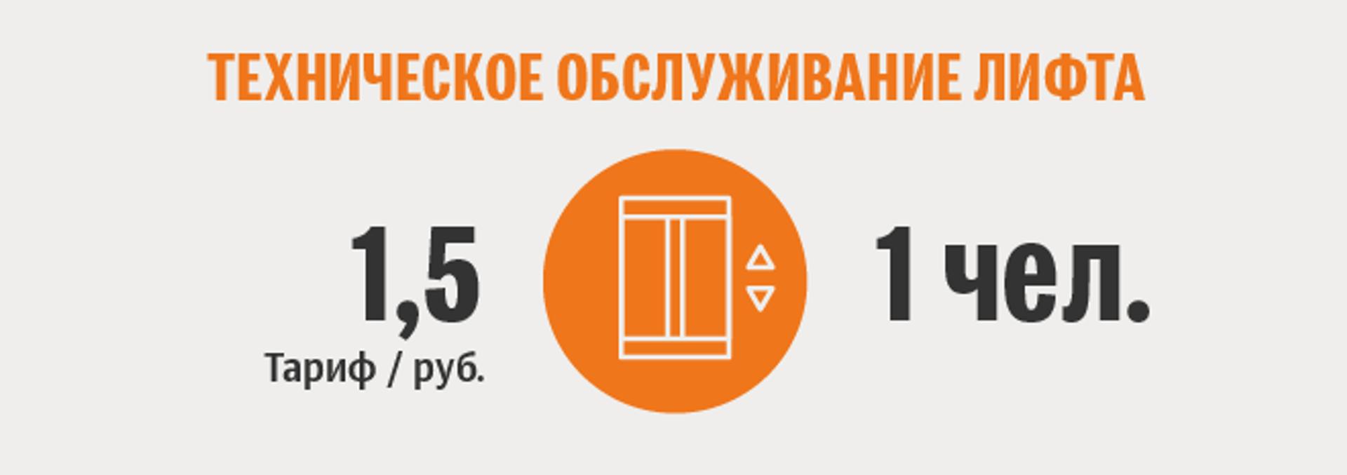 Тарифы белорусской жировки: техническое обслуживание лифта - Sputnik Беларусь, 1920, 29.06.2021