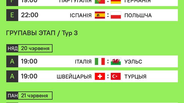 Чэмпіянат Еўропы па футболе - 2020: расклад матчаў - Sputnik Беларусь