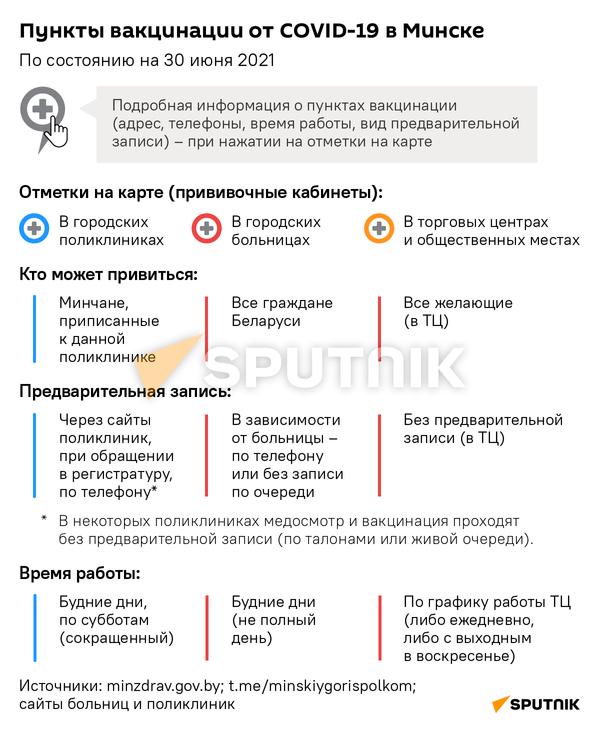 Карта пунктов вакцинации от COVID-19 в Минске - Sputnik Беларусь