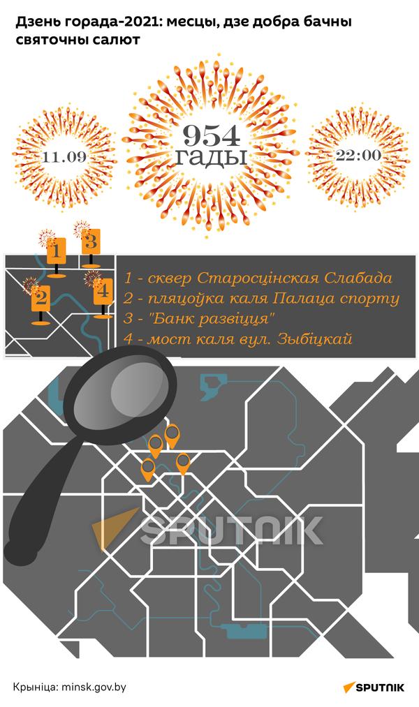 Салют на дзень горада - Sputnik Беларусь