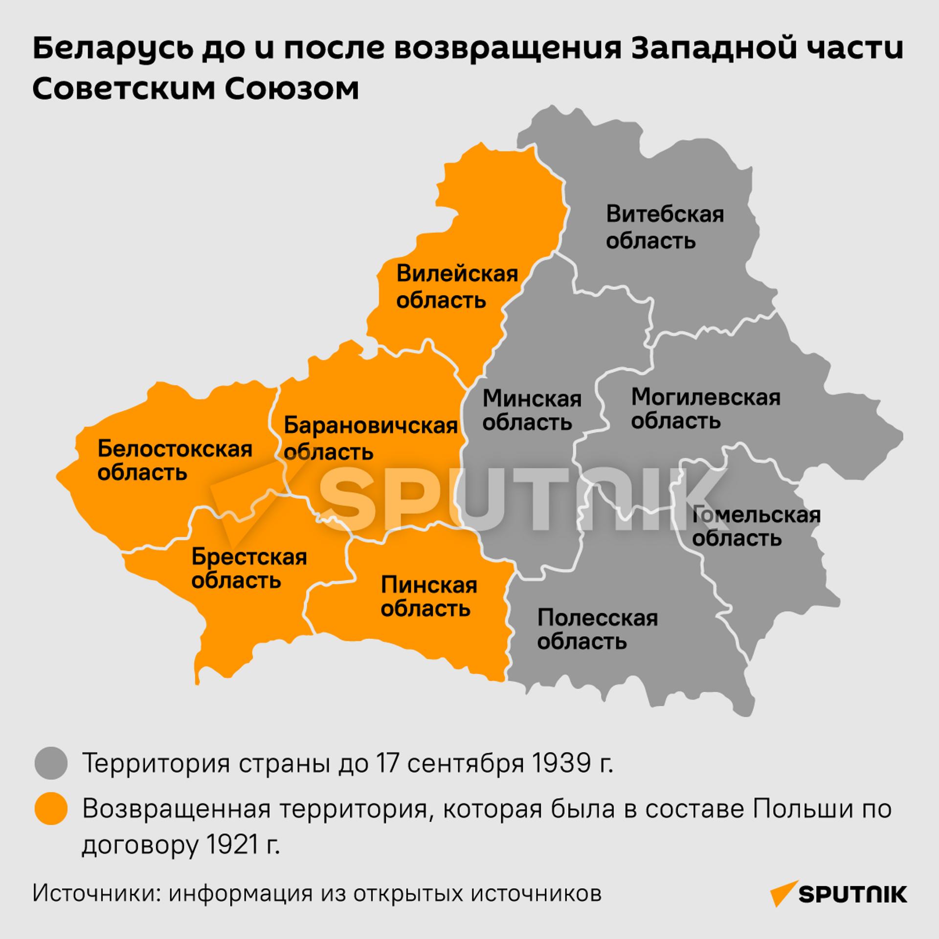 Беларусь до и после возвращения земель в 1939-м - Sputnik Беларусь, 1920, 17.09.2021