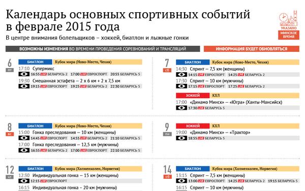 Основные спортивные события февраля 2015 года - Sputnik Беларусь