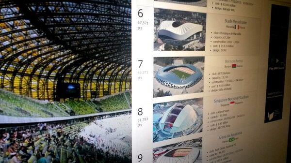Страница сайта StadiumDB.com - Sputnik Беларусь