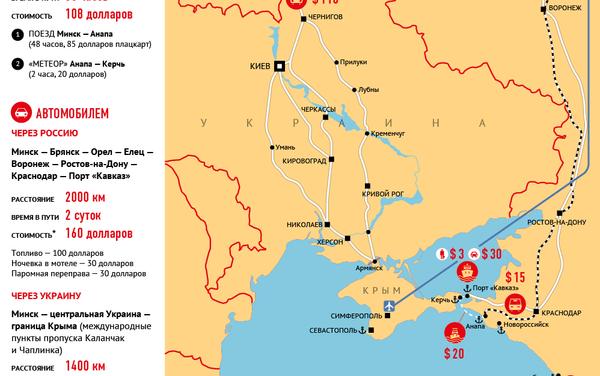 Как добраться в Крым из Беларуси в 2015 году - Sputnik Беларусь