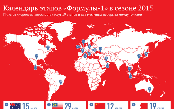 Календарь этапов «Формулы-1» в сезоне 2015 - Sputnik Беларусь