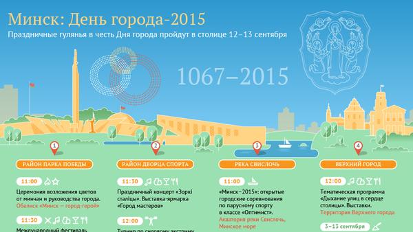 Инфографика: Минск — День города-2015 - Sputnik Беларусь