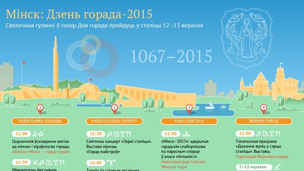 Інфаграфіка: Мінск — Дзень горада-2015 - Sputnik Беларусь