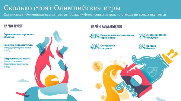 Сколько стоят Олимпийские игры - Sputnik Беларусь