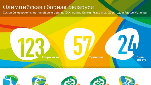 Олимпийская сборная Беларуси - Sputnik Беларусь