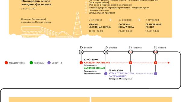 Калядныя і навагоднія святы ў Мінску - Sputnik Беларусь