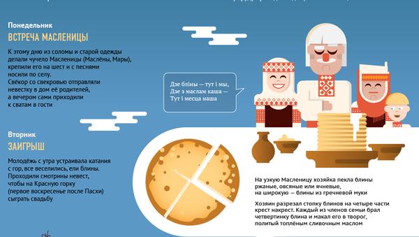 Белорусская Масленица – инфографика на sputnik.by - Sputnik Беларусь