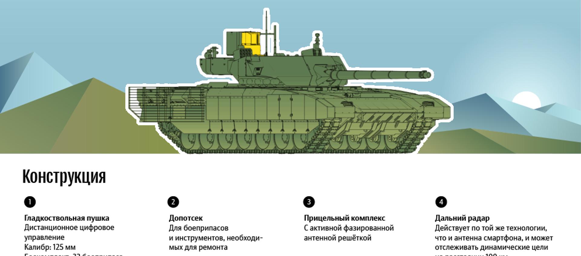 Танк Т-14 Армата - инфографика на sputnik.by - Sputnik Беларусь, 1920, 22.08.2017