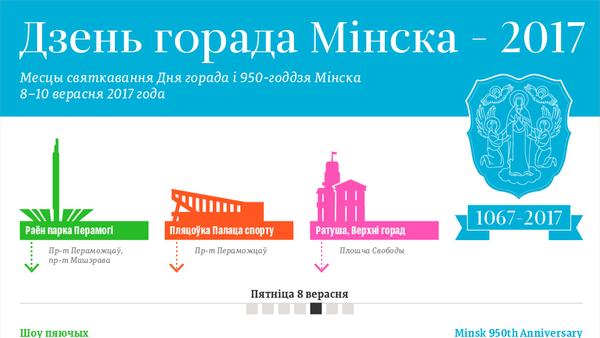 Дзень горада Мінска 2017 – інфаграфіка на sputnik.by - Sputnik Беларусь