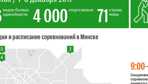 VII Международные игры боевых искусств в Минске – инфографика на sputnik.by - Sputnik Беларусь
