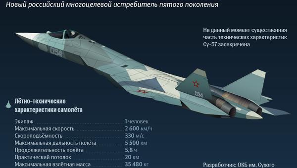 Многофункциональный истребитель пятого поколения Су-57 – инфографика на sputnik.by - Sputnik Беларусь