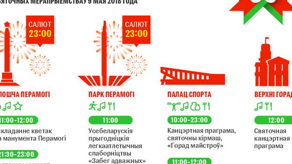 Святкаванне Дня Перамогі ў Мінску 2018 – інфаграфіка на sputnik.by - Sputnik Беларусь
