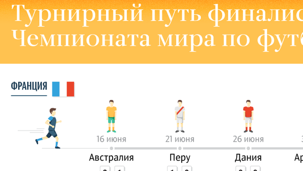 Турнирный путь финалистов мундиаля – инфографика на sputnik.by - Sputnik Беларусь