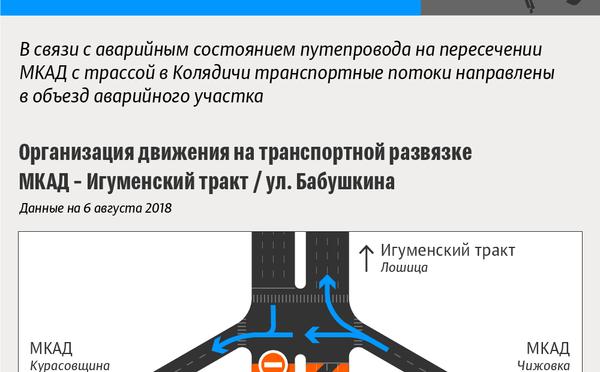 Схема объезда аварийного участка путепровода на МКАД в районе Лошицы - Sputnik Беларусь
