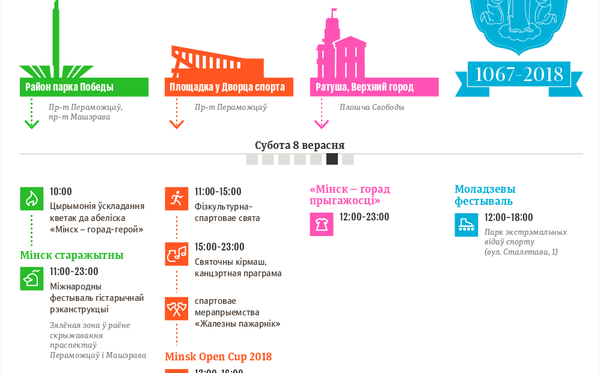Дзень горада Мінска 2018 – інфографіка на sputnik.by - Sputnik Беларусь