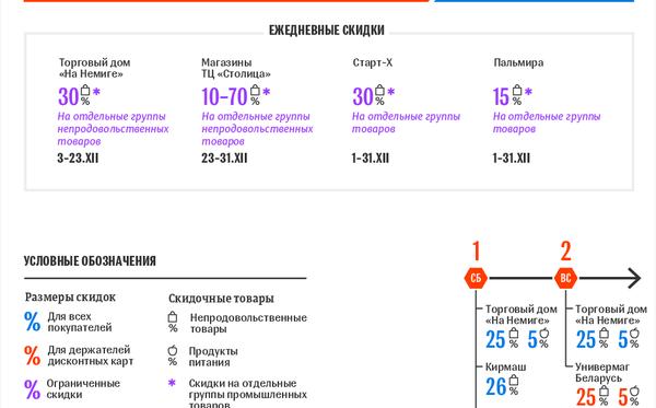 Календарь акции День скидок в Минске: декабрь-2018 – инфографика на sputnik.by - Sputnik Беларусь