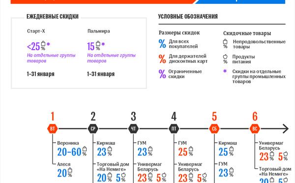 Календарь акции День скидок в Минске: январь-2019 – инфографика на sputnik.by - Sputnik Беларусь