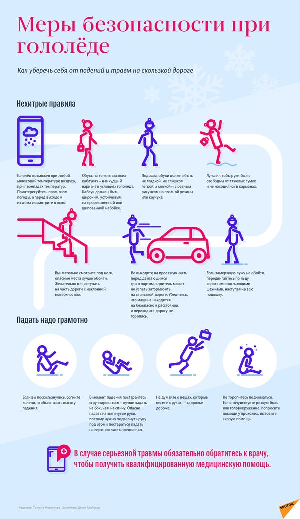 Меры безопасности при гололеде – инфографика на sputnik.by - Sputnik Беларусь