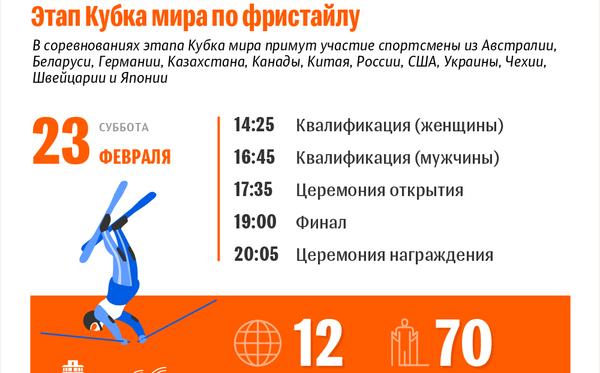 Этап Кубка мира по фристайлу и турнир по синхронным прыжкам в Раубичах – 2019 - Sputnik Беларусь