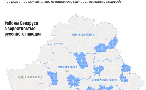 Прогноз возможного весеннего паводка в Беларуси – 2019   Инфографика на sputnik.by - Sputnik Беларусь