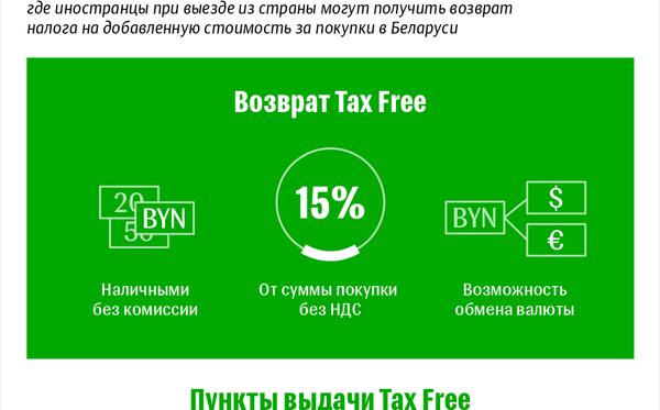 Возврат Tax Free в Беларуси   Инфографика sputnik.by - Sputnik Беларусь