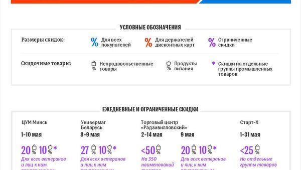 Календарь акции День скидок в Минске: май-2019 – инфографика на sputnik.by - Sputnik Беларусь