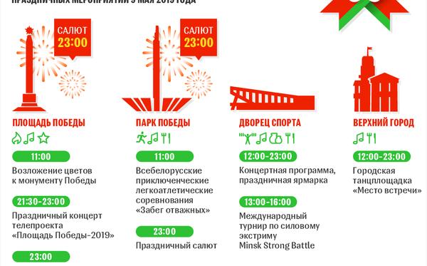 Празднование Дня Победы в Минске 2019 | Инфографика sputnik.by - Sputnik Беларусь