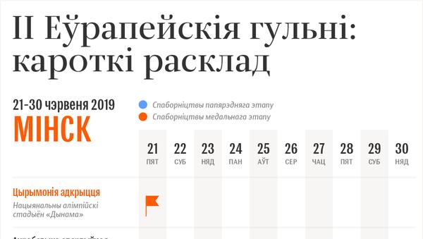 II Еўрапейскія гульні: кароткі расклад   Інфаграфіка sputnik.by - Sputnik Беларусь