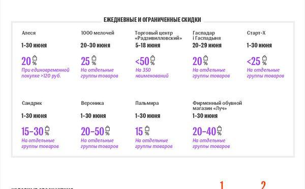 Календарь акции День скидок в Минске: июнь-2019   Инфографика sputnik.by - Sputnik Беларусь