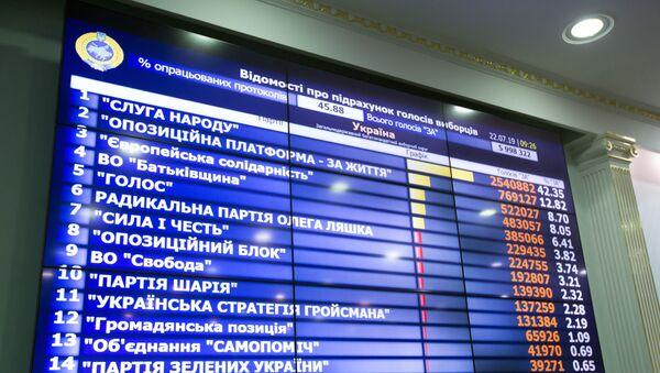 Подведение итогов выборов в Раду Украины - Sputnik Беларусь
