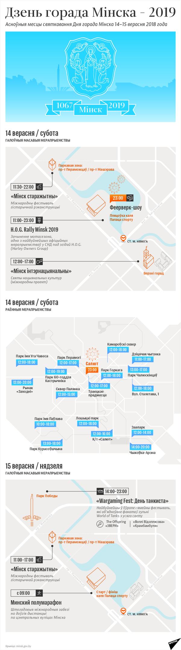 Дзень горада Мінска – 2019 | Інфаграфіка sputnik.by - Sputnik Беларусь